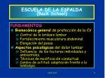 escuela de la espalda back school11