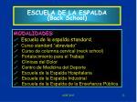 escuela de la espalda back school12