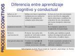 diferencia entre aprendizaje cognitivo y conductual13