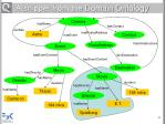a snippet from the domain ontology25