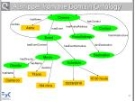 a snippet from the domain ontology27