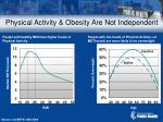 physical activity obesity are not independent