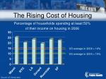 the rising cost of housing