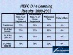 hefc d e learning results 2000 2003