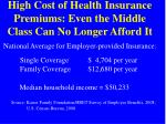 high cost of health insurance premiums even the middle class can no longer afford it