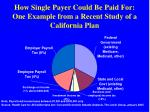 how single payer could be paid for one example from a recent study of a california plan