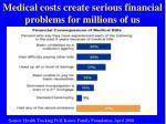 medical costs create serious financial problems for millions of us
