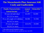 the massachusetts plan insurance still costly and unaffordable