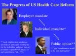 the progress of us health care reform