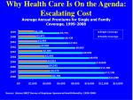 why health care is on the agenda escalating cost