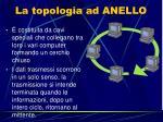 la topologia ad anello