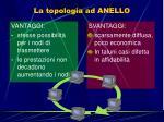 la topologia ad anello7
