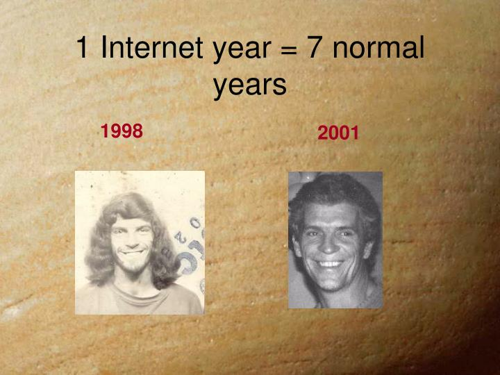 1 internet year 7 normal years
