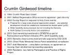 crumlin girdwood timeline