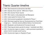 titanic quarter timeline