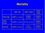 mortality33