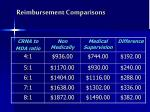 reimbursement comparisons14