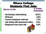 where college students find jobs