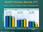 acuity primary results itt