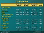 qca results