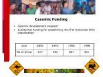 casemix funding11