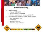 casemix funding14