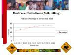 medicare initiatives bulk billing29