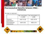 pharmaceutical benefits scheme pbs initiatives23