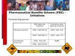 pharmaceutical benefits scheme pbs initiatives24