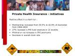 private health insurance initiatives20