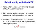 relationship with the iatt