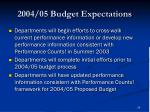 2004 05 budget expectations