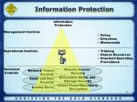 information protection