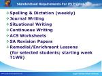 standardised requirements for p5 english