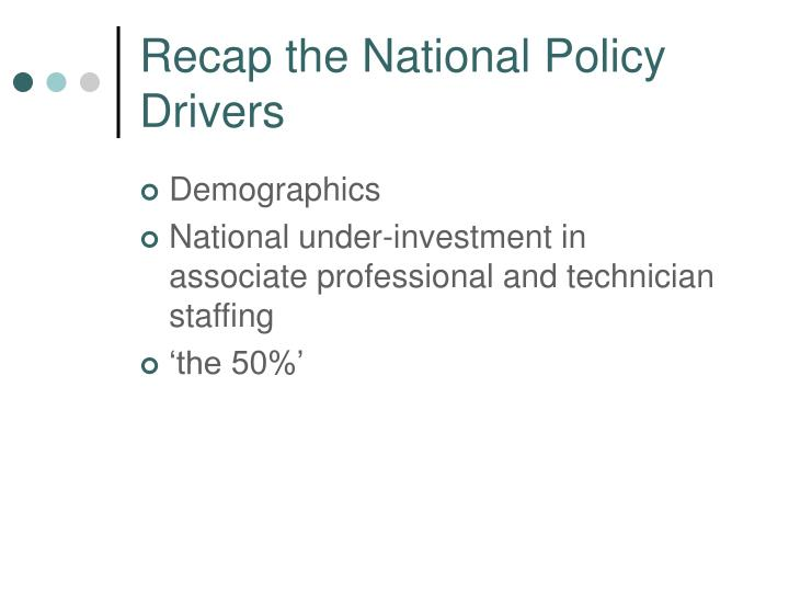 Recap the national policy drivers