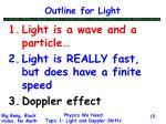 outline for light
