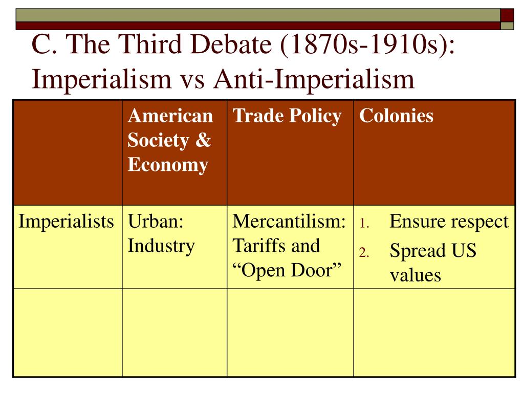 C. The Third Debate (1870s-1910s):