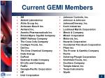 current gemi members