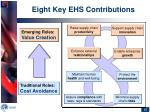 eight key ehs contributions
