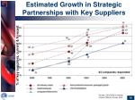 estimated growth in strategic partnerships with key suppliers