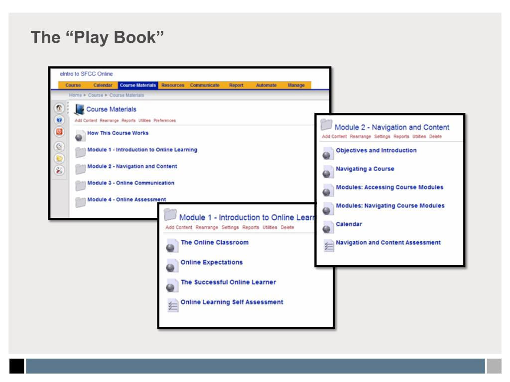 """The """"Play Book"""""""