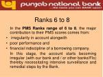 ranks 6 to 8