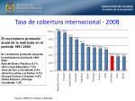 tasa de cobertura internacional 2008