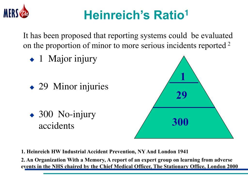 Heinreich's Ratio