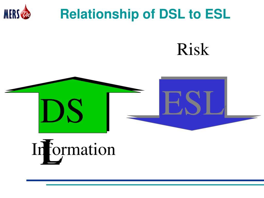 Relationship of DSL to ESL