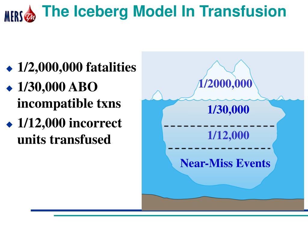 The Iceberg Model In Transfusion