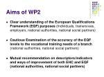aims of wp2