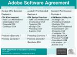 adobe software agreement
