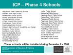 icp phase 4 schools