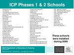 icp phases 1 2 schools